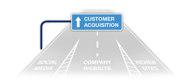 customer-acquisition-strategy