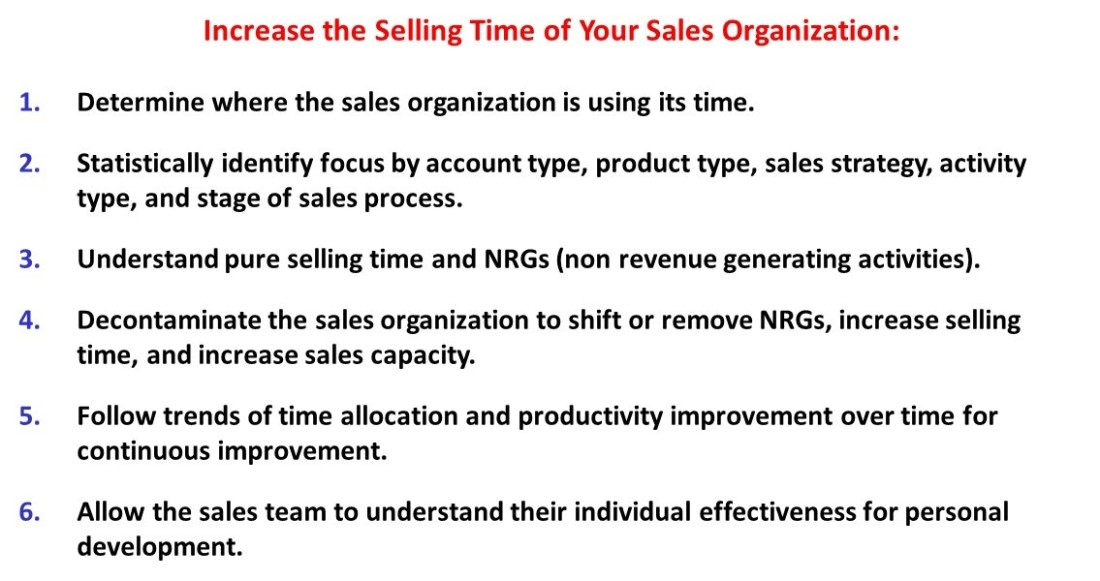 sales-team-productivity