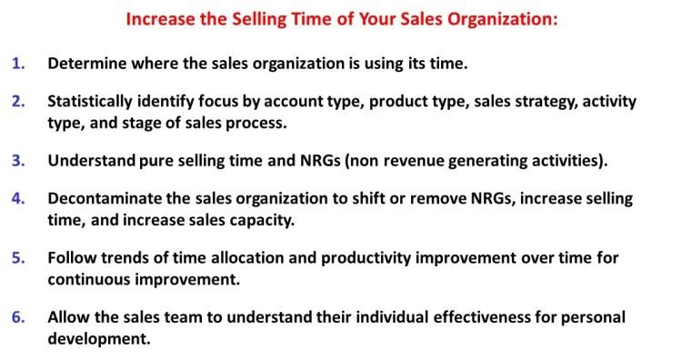 sales-team-productivity