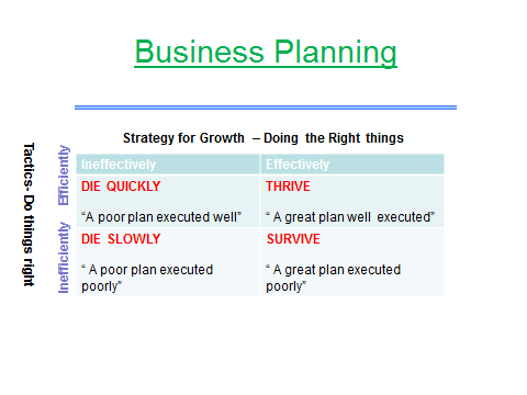 Business Plan Template Sales Training Company The Bitter Business - Corporate business plan template