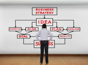 business-strategy