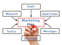 Marketing Plan Template Sales Tips Online For Sales Success