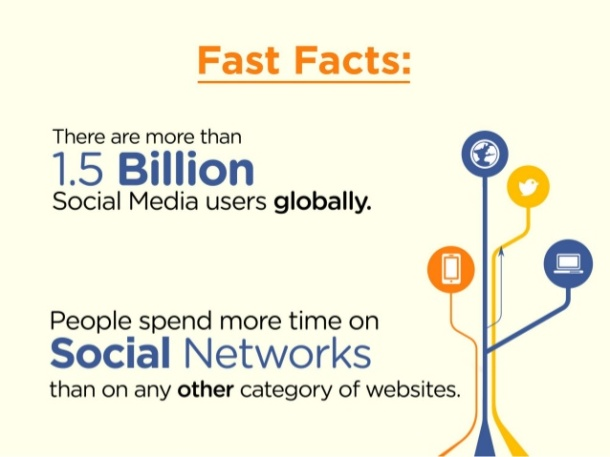 social-selling-facts