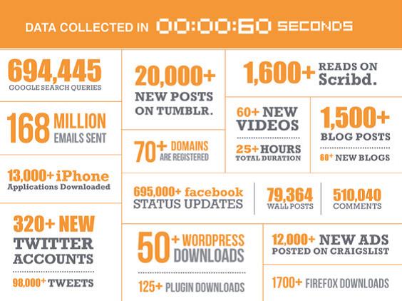 social-media-data-snapshot