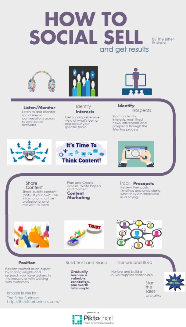 social-selling-guide