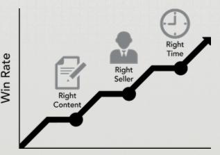 sales-enablement-graph