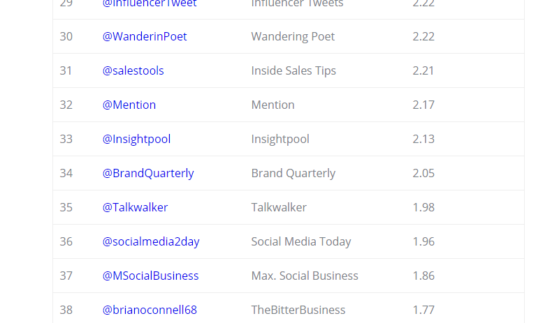 top-social-selling-influencers