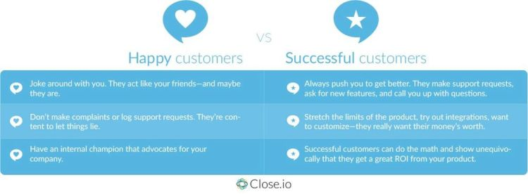 happy-vs-successful-SaaS-customers