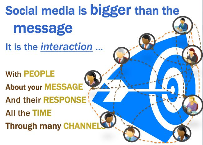 social-media-messages