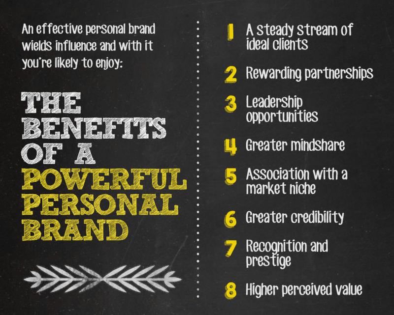 social-media-personal-brand