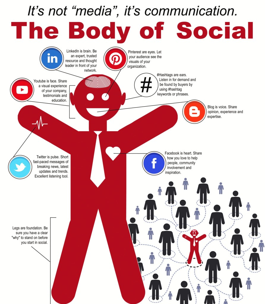 social-credibility